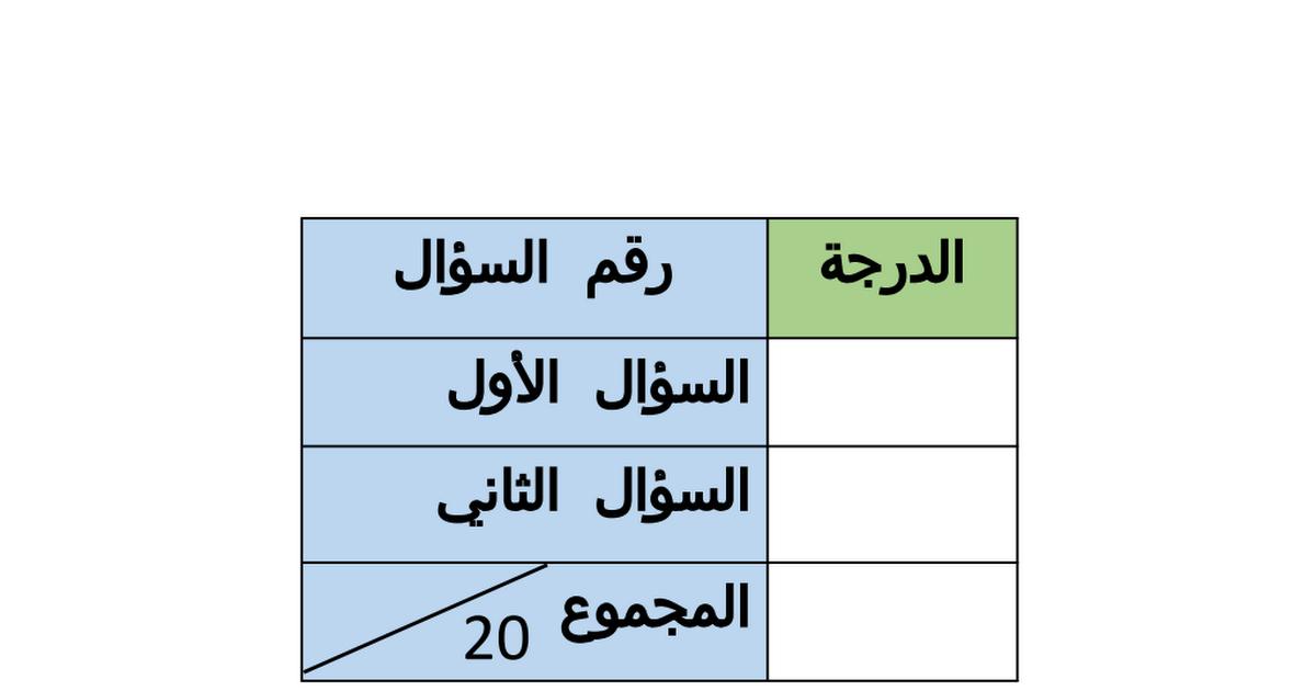 ورقة عمل فهم واستيعاب لغة عربية للصف الثالث الفصل الثاني