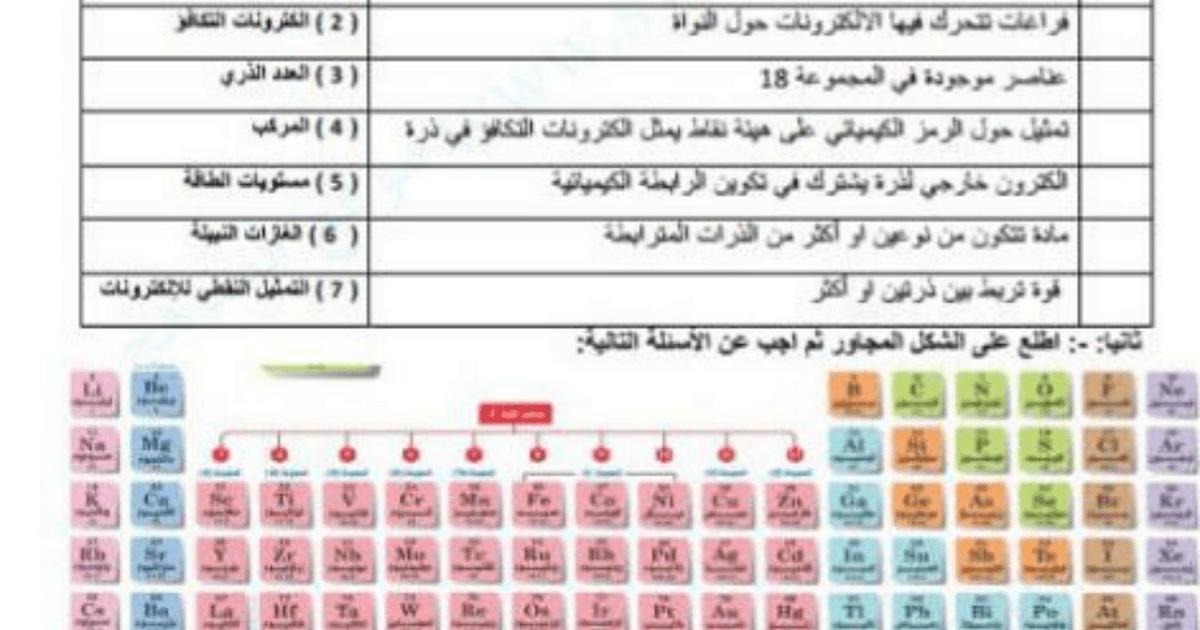 امتحان الالكترونات ومستويات الطاقة علوم الصف الثامن الفصل الثالث