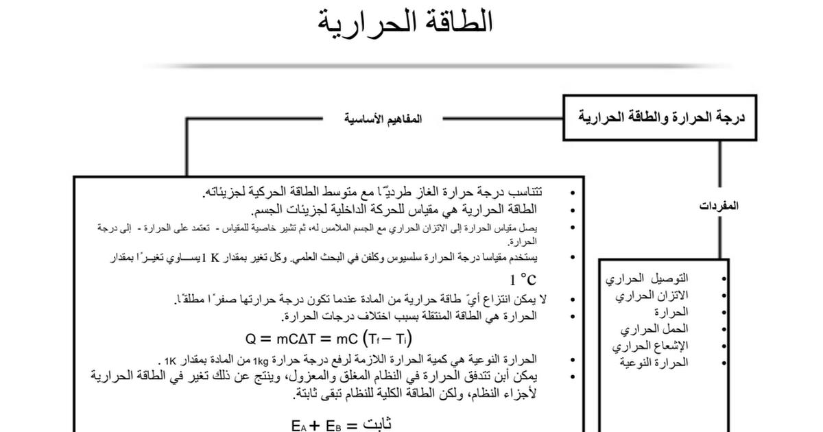 تلخيص الفصل الخامس الطاقة الحرارية فيزياء للصف الحادي عشر