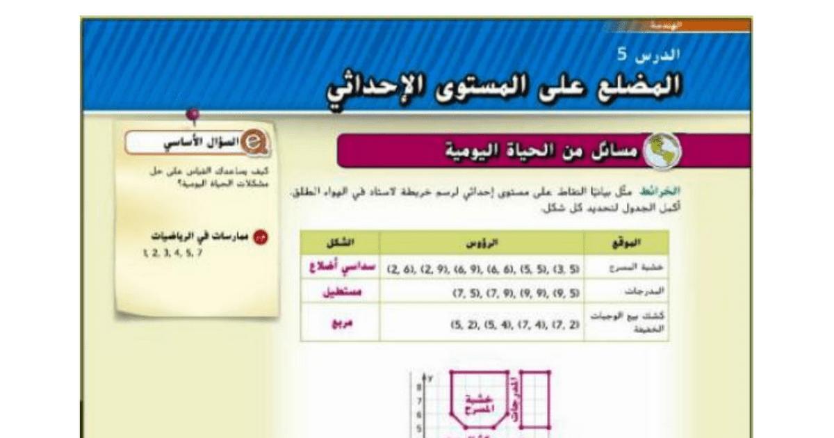 الحل لدرس المضلع على المستوى الإحداثي رياضيات الصف السادس الفصل الثالث