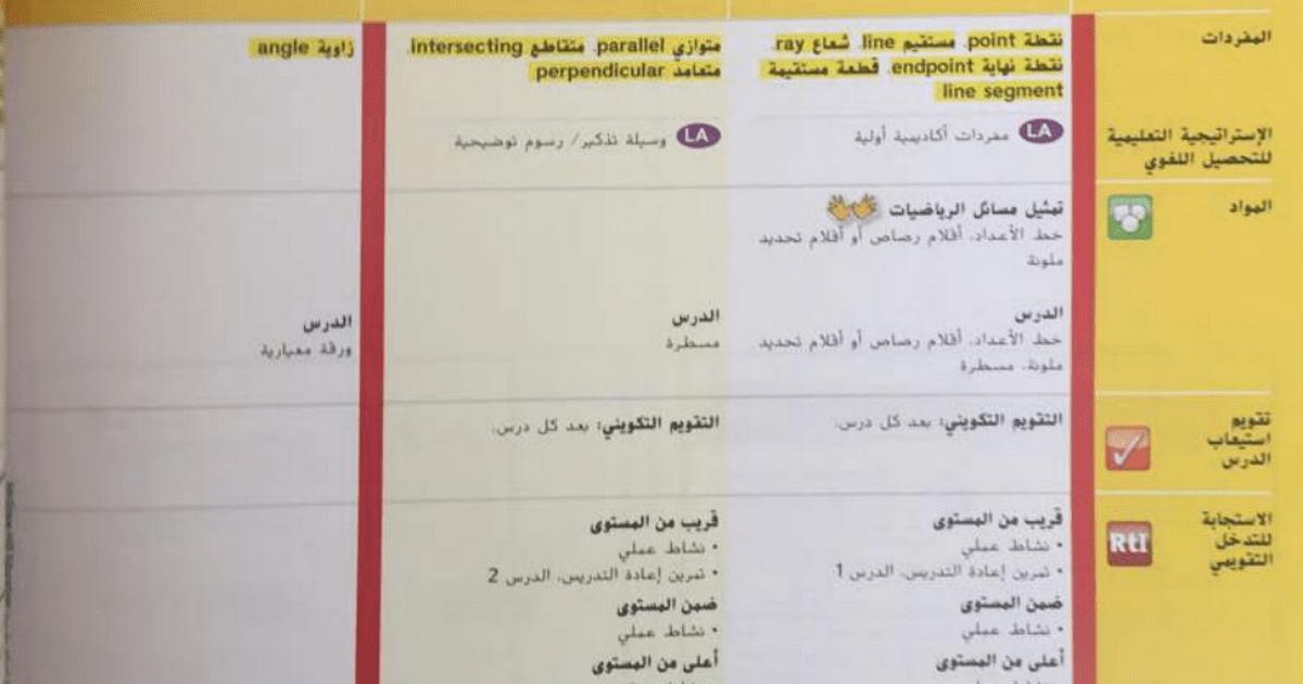 دليل المعلم (الهندسة) رياضيات الفصل الثالث للصف الرابع