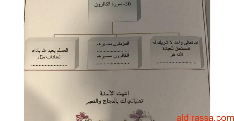 الصف الثانى تربية إسلامية امتحان نهاية الفصل الاول 2017