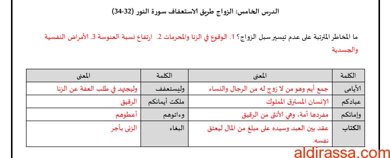 الصف الثانى عشر الفصل الثاني تربية إسلامية ورق عمل الزواج طريق الاستعفاف