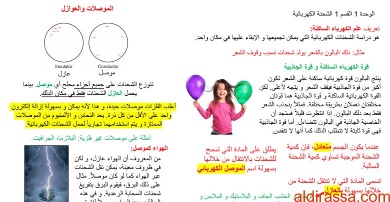 الصف الثانى عشر فيزياء مراجعة للوحدة 1-2-3 الفصل الاول