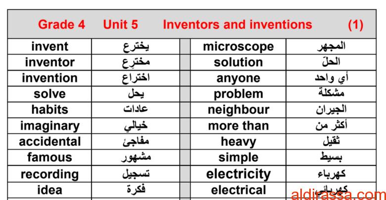 الصف الرابع لغة إنجليزية مفردات الوحدة الخامسة  الفصل الاول