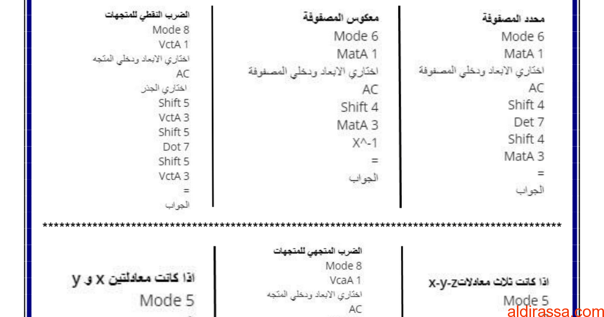 قوانين الفصل الثاني والثالث رياضيات الصف الحادي عشر متقدم