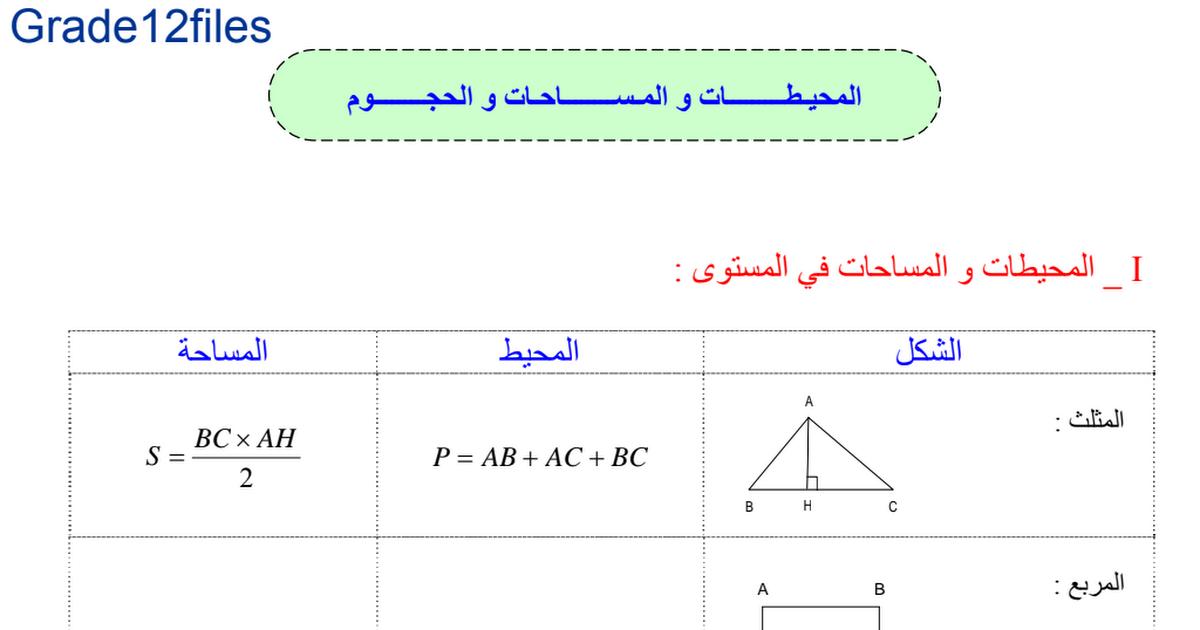 قوانين المساحات و الحجوم رياضيات للصف الثاني عشر