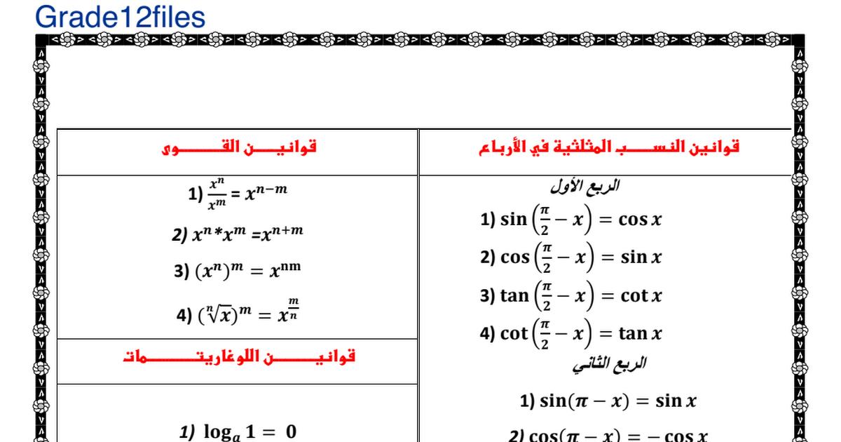 قوانين النسب المثلثية و المشتقات رياضيات للصف الثاني عشر