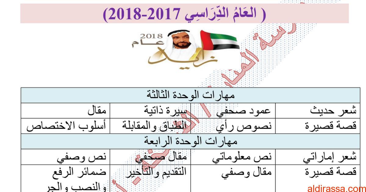 مراجعة الفصل الثالث لغة عربية الصف العاشر