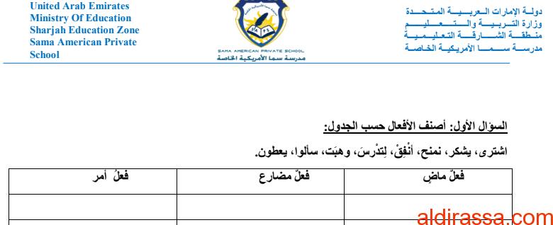 مراجعة نحو لغة عربية الصف الاول الفصل الثالث