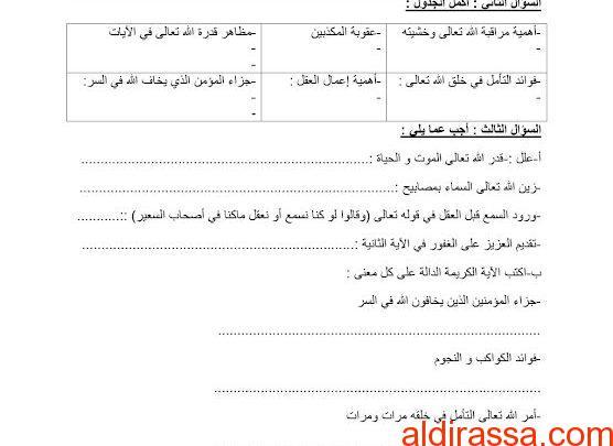 مراجعة نهائية تربية إسلامية الصف السادس الفصل الثالث