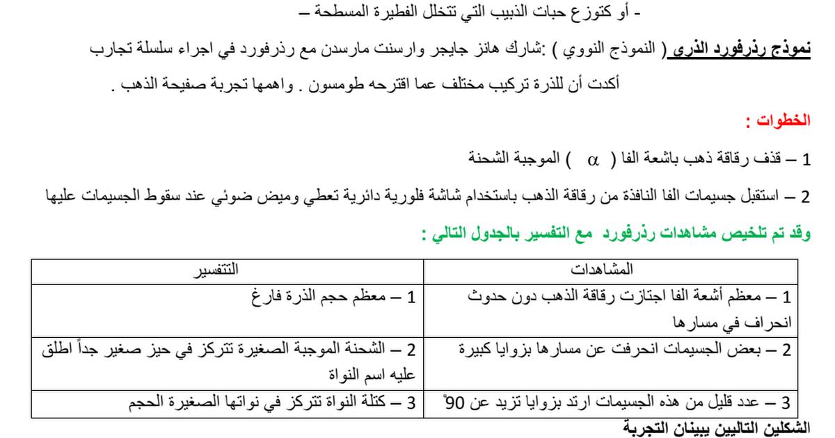 ملخص الذرة فيزياء الصف الثاني عشر الفصل الثالث