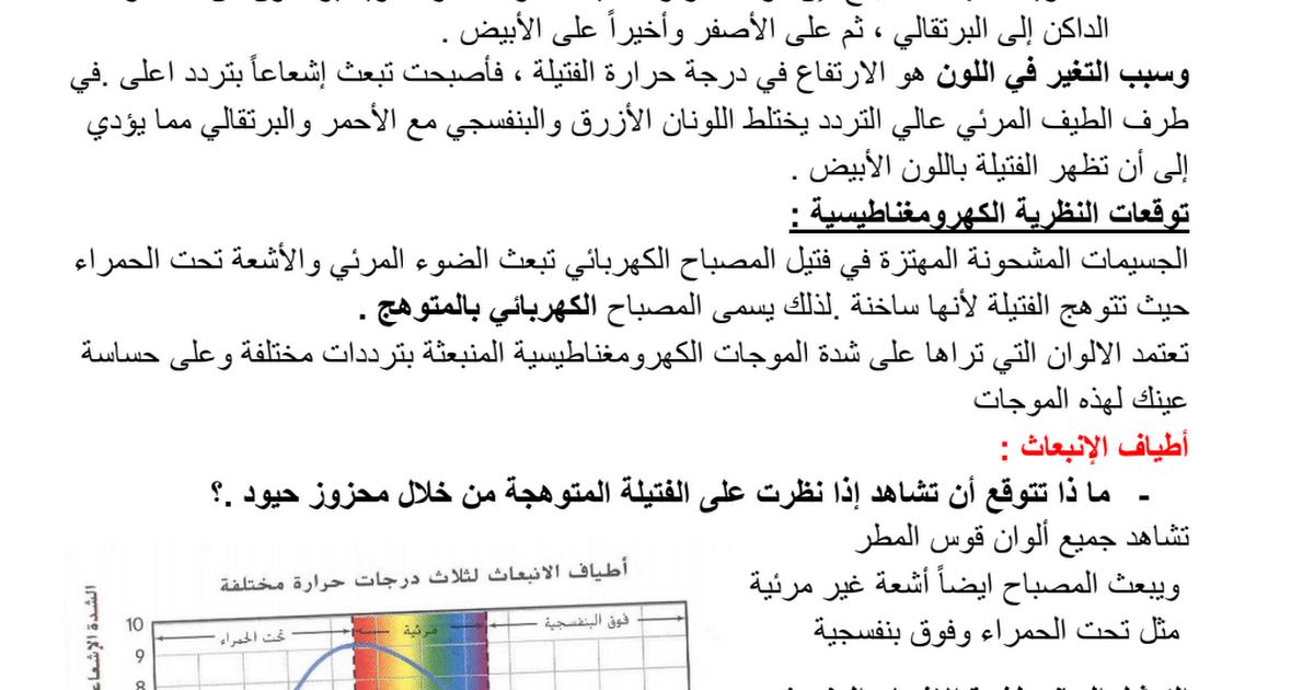 ملخص نظرية الكم فيزياء الصف الثاني عشر الفصل الثالث
