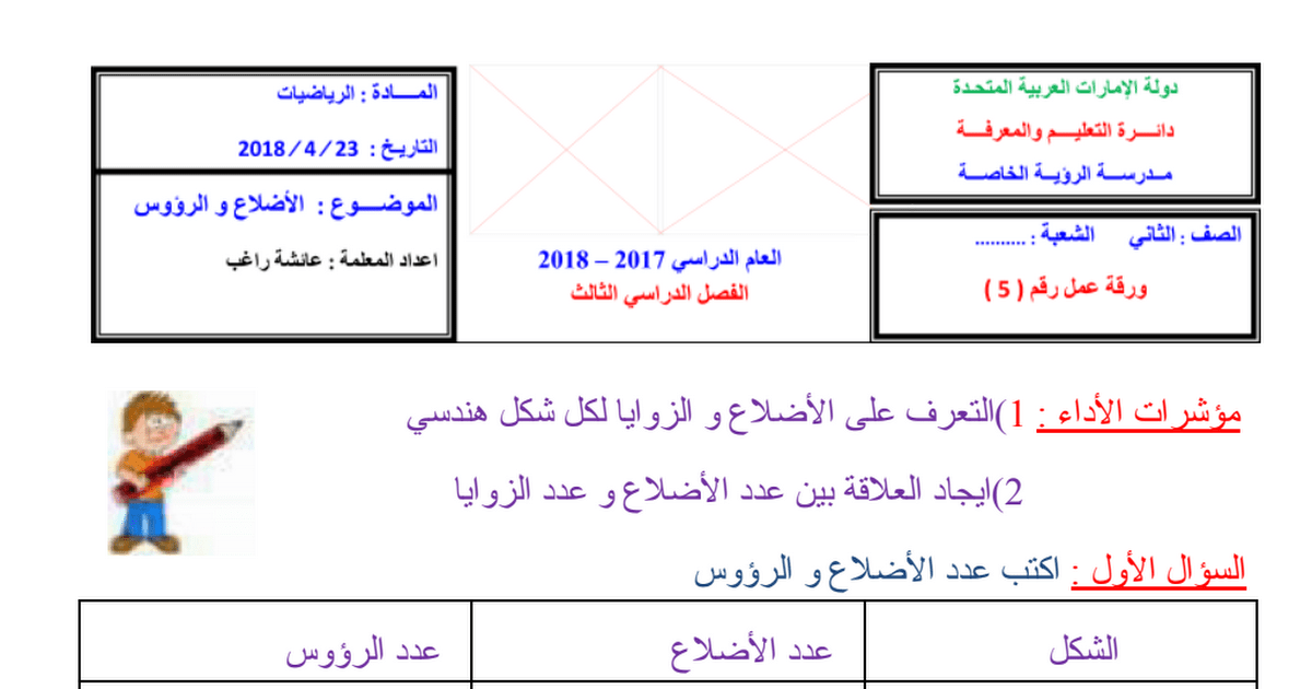 ورقة عمل الأضلاع والرؤوس رياضيات الصف الثانى الفصل الثالث